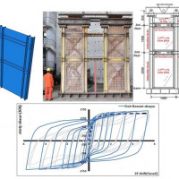 مدلسازی دیوار برشی فولادی دارای تیر پیوند افقی تحت بار چرخه ای